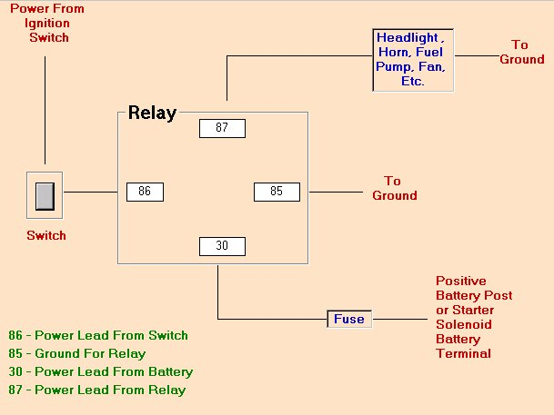 Wiring Diagram For Narva Relay : Difflock view topic wiring spotlights fourtrak