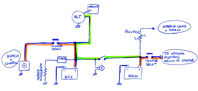 4834_split_charge_1 difflock view topic battery isolation and split charge split charge diode wiring diagram at bayanpartner.co