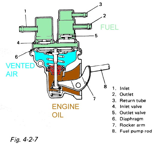 difflock view topic fuel pump question rh forum difflock com Electric Fuel Pump Diagram Fuel Pump Installation
