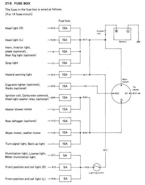 1988 suzuki samurai fuse box diagram 1988 image 1990 suzuki samurai fuse box wiring 1990 automotive wiring on 1988 suzuki samurai fuse box diagram