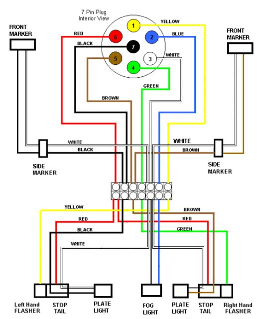 trailer wiring diagram wiring diagram and schematic design 92 f250 7 pin trailer wiring at rear ford truck enthusiasts forums