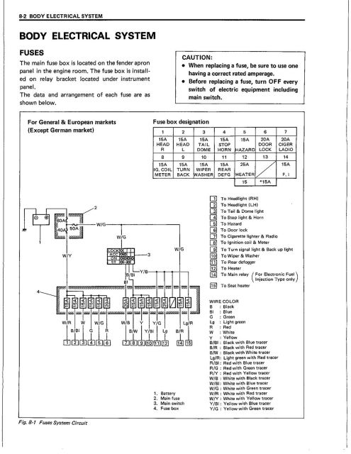 difflock view topic vitara 16v fuse panel this be some use from the 1994 print workshop manual i believe it s for the 8v and have no idea if the 16v is any different confused