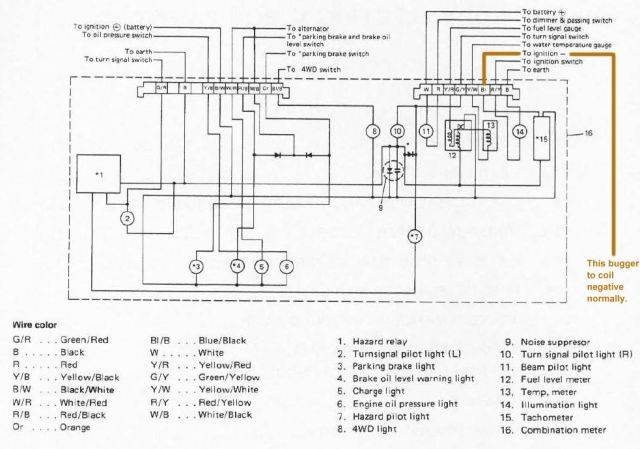 wiring diagram suzuki smash wiring wiring diagrams description 7385 clocks 1 suzuki grand vitara wiring diagram