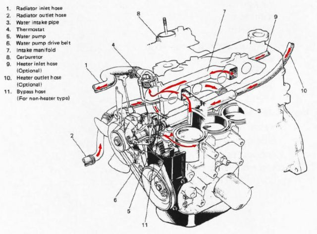 suzuki sx4 engine diagram